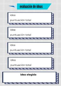 Planner-evaluación-historia