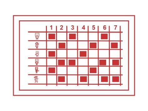 Mapa de tramas - dosier de venta de una serie - tipos de tramas